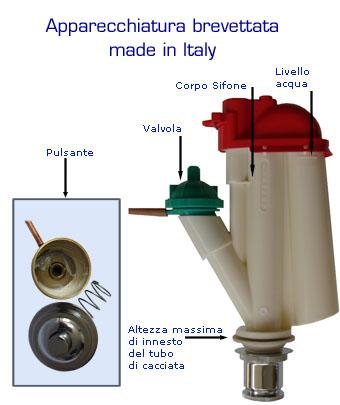 Casasoleil il kit prohydro per wc in offerta a soli 59 99 - Cassetta scarico wc esterna montaggio ...